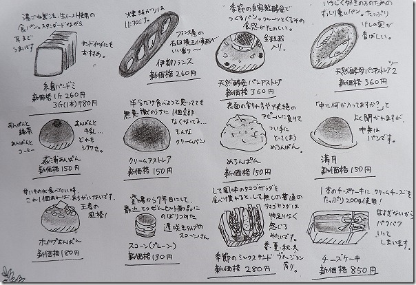 パン家アストレアのパンの種類